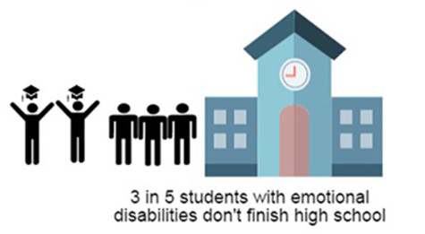 Special Education Assistants are beneficial to student's success