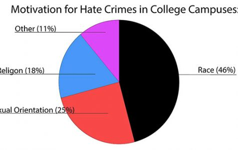 Racist incidents at colleges spark backlash