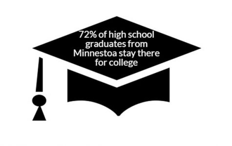 From Minnesota to Japan, seniors plan for after high school