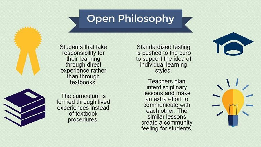 Key curriculum guidelines in the open program