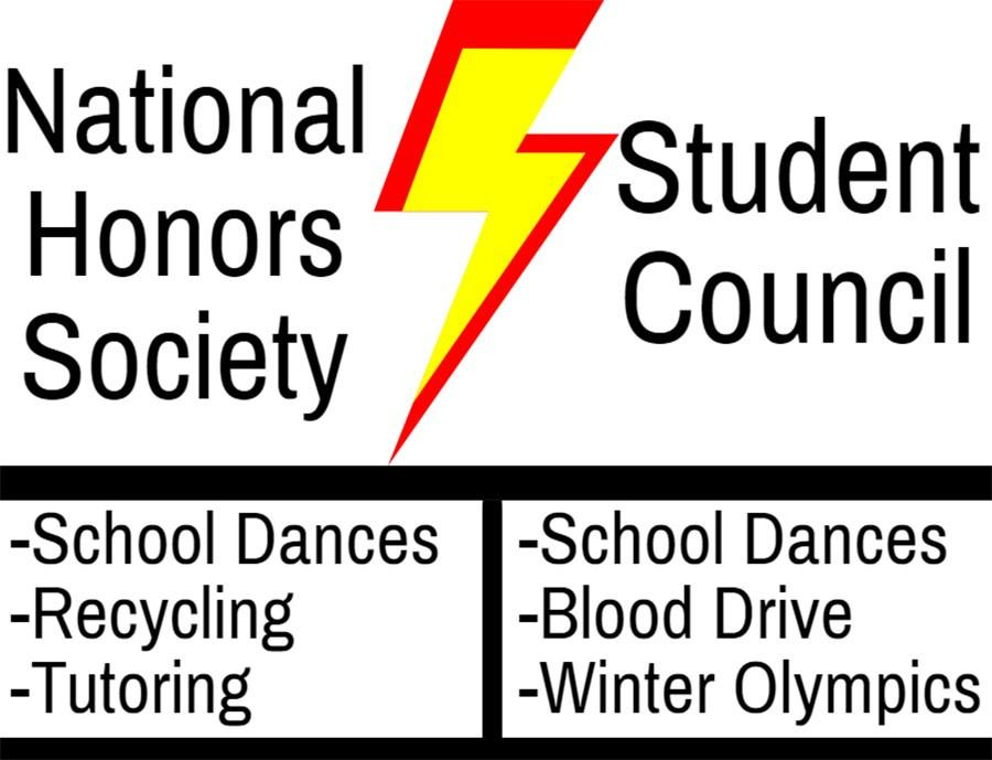 A short list of the differences between the two groups. Both of their obligations to school dances can cause tensions to rise between them.