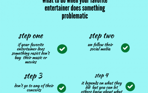What to do when your favorite entertainer does something problematic
