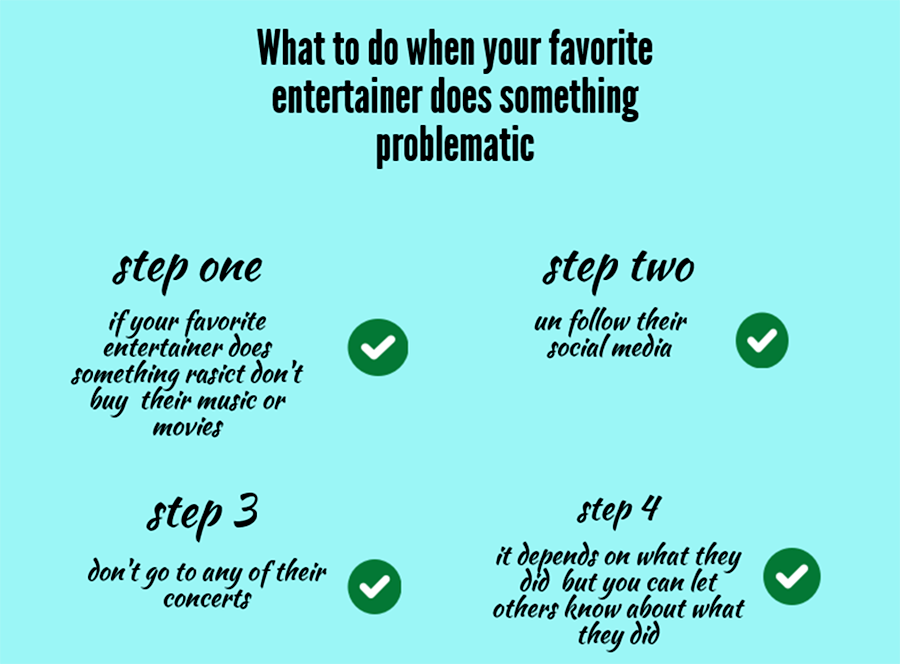 These are some steps you can take if you don't know what to do when your favorite entertainer does something problematic or racist. These steps don't need to be done in order, but these are places you can start.