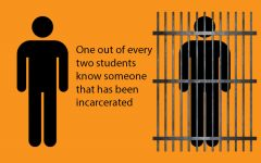 The prison system punishes more than just the prisoners