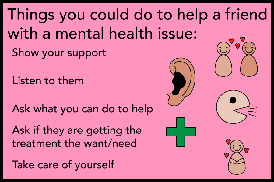This infographic shows, from my experience, the different ways that you could help a friend struggling with a severe mental health issues. Although these tips have helped me in difficult situations, they might not help everyone. Always keep in mind that you should probably tell an adult you trust if a friend is really struggling.