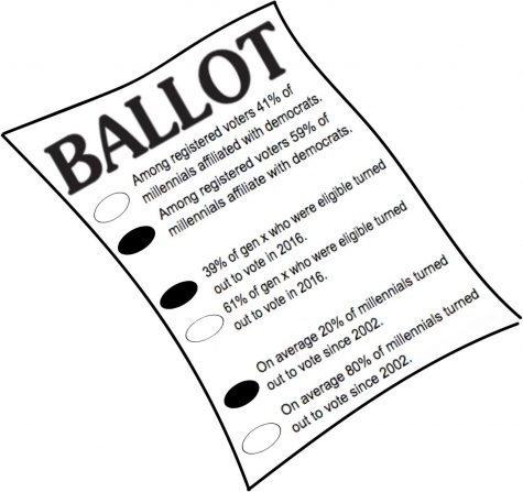 Voting: an important way to have a voice in the political process