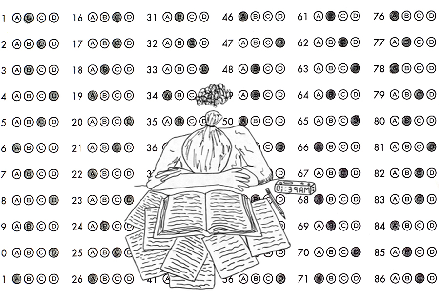 This graphic portrays a common feeling students might have in regards to standardized tests.  Standardized tests disregard the different mental health, cultural and language backgrounds that could affect the outcome of a students test. Students that take standardized tests are all treated as the same and are all expected to have one standardized test measure their intelligence which in so many cases is not true.