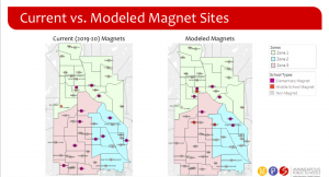 Comprehensive District Design forecasts serious changes for MPS students