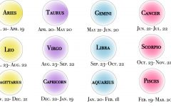 "There are 12 Zodiac signs and each sign has specific traits to them. By looking at your birth month and date, you are able to figure out what your sign is and furthermore explore what things your sign says about you. ""Since the Earth has wobbled and changed in the last 2,000 years, whatever your sign is isn't your sign today,"" said astronomy teacher Kate Rosok."